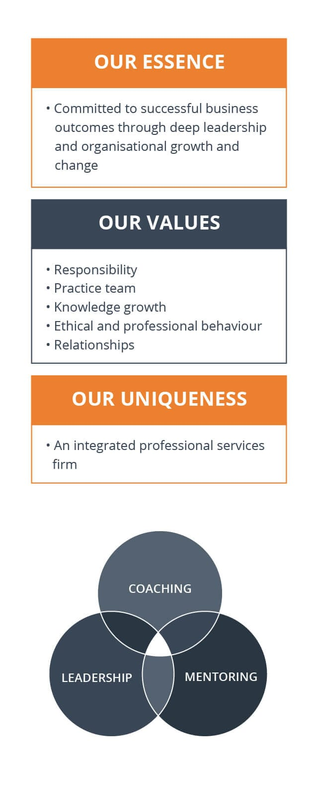 Our values info-graphic