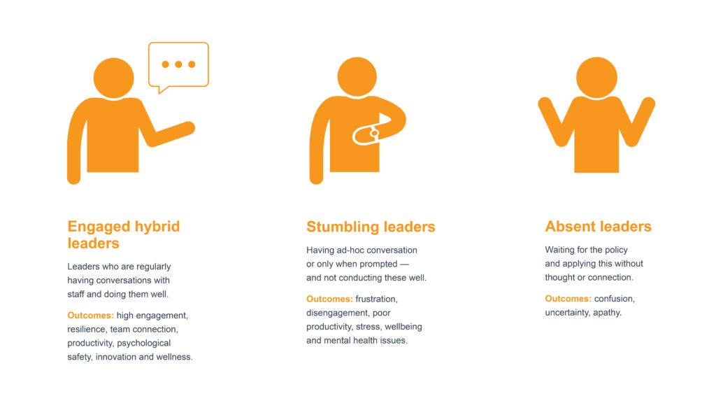 3 types of hybrid leaders
